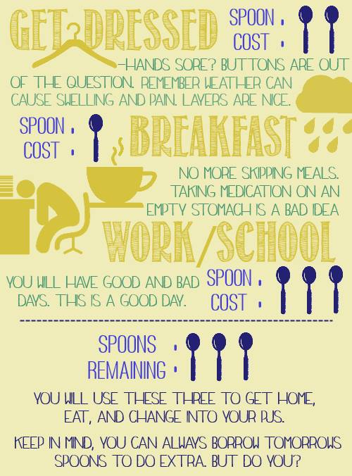 spoon-theory-blog-pauze-2